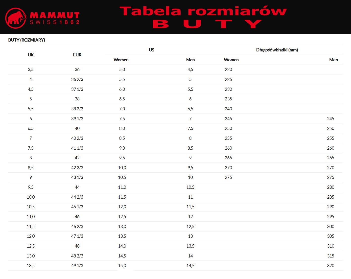 6379e8edf8198 Buty Mammut Alnasca Knit Low GTX - sklep E-pamir.pl - Obuwie Męskie ...