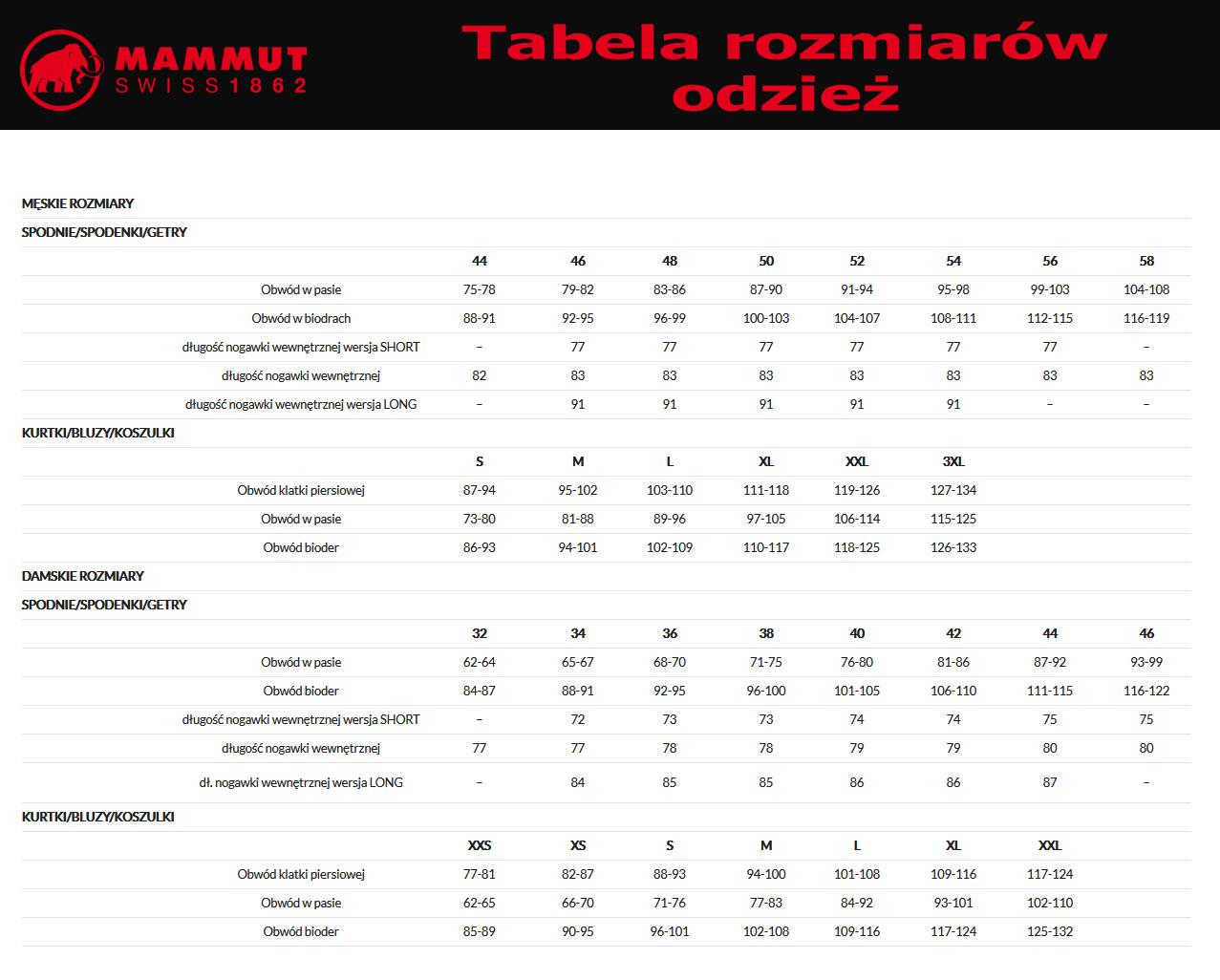 7ca7335b581bd Kurtka Mammut Convey IN - sklep E-pamir.pl - Odzież Męska Kurtki ...
